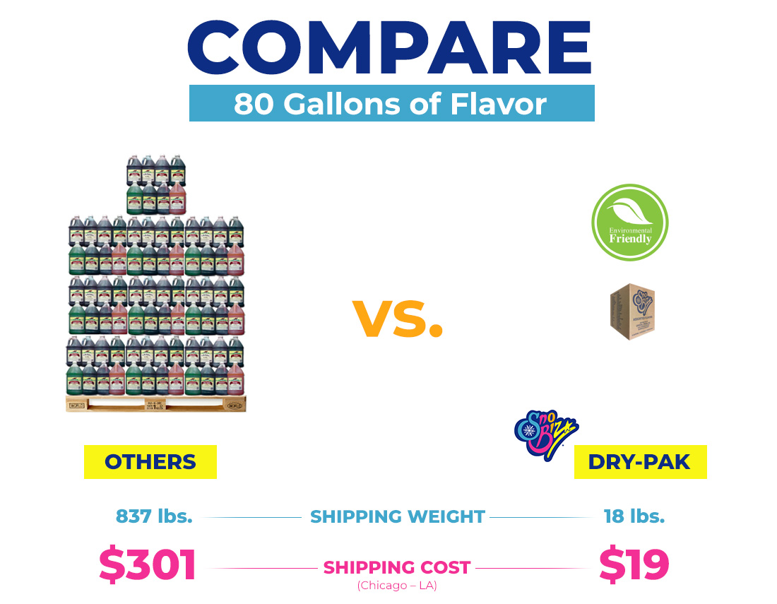 SnoBiz-comparison-graphic